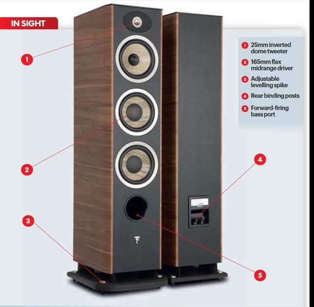 Floorstanding Loudspeaker Focal Aria 926 Review (Part 2