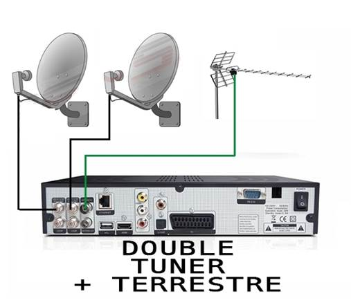 The well-specified Alien 2+ has a DVB-T2 compliant tuner for terrestrial HD transmissions, and cable is also supported